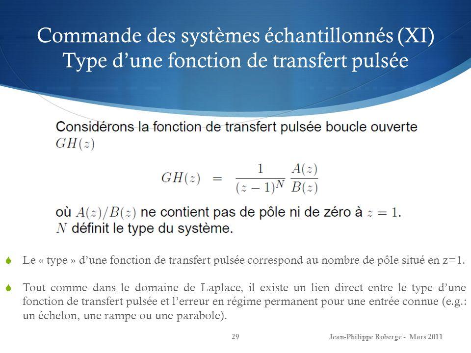 Commande des systèmes échantillonnés (XI) Type dune fonction de transfert pulsée Le « type » dune fonction de transfert pulsée correspond au nombre de
