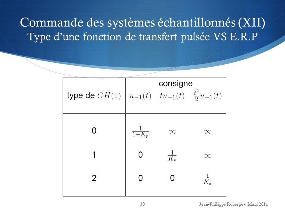 Commande des systèmes échantillonnés (XII) Type dune fonction de transfert pulsée VS E.R.P Jean-Philippe Roberge - Mars 201130