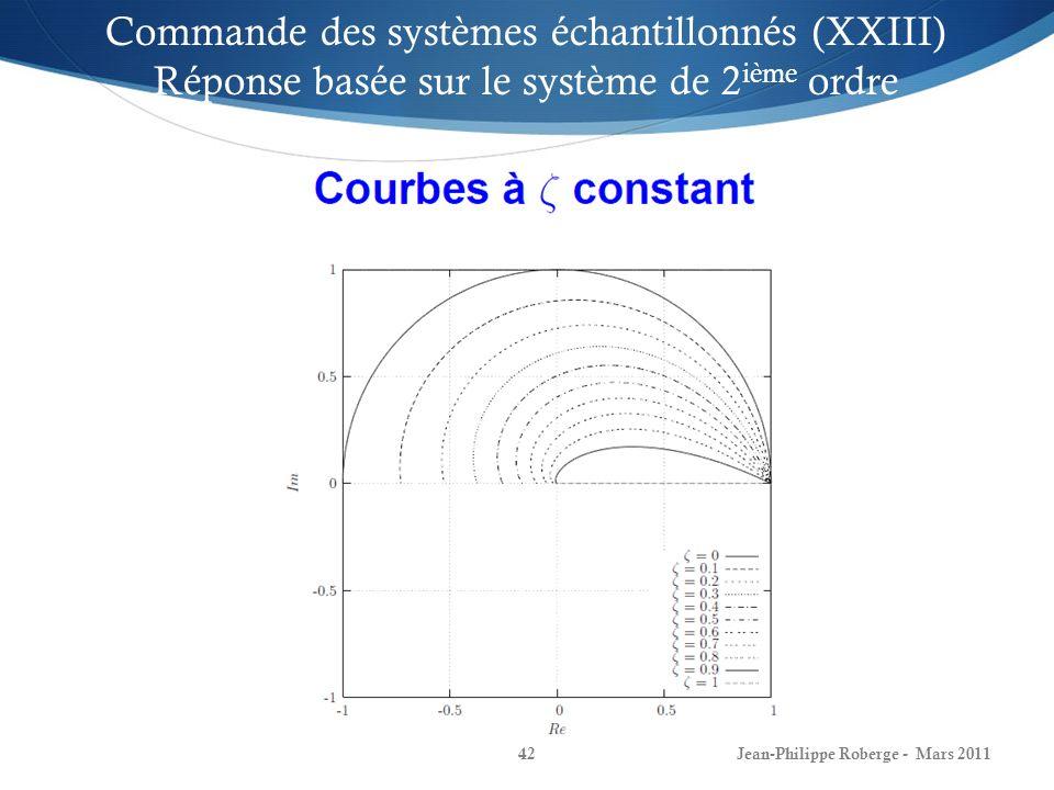 Jean-Philippe Roberge - Mars 201142 Commande des systèmes échantillonnés (XXIII) Réponse basée sur le système de 2 ième ordre