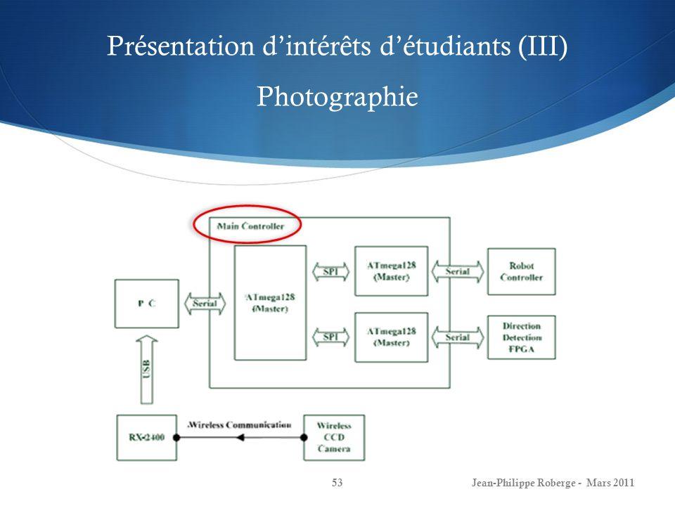 Présentation dintérêts détudiants (III) Photographie Jean-Philippe Roberge - Mars 201153