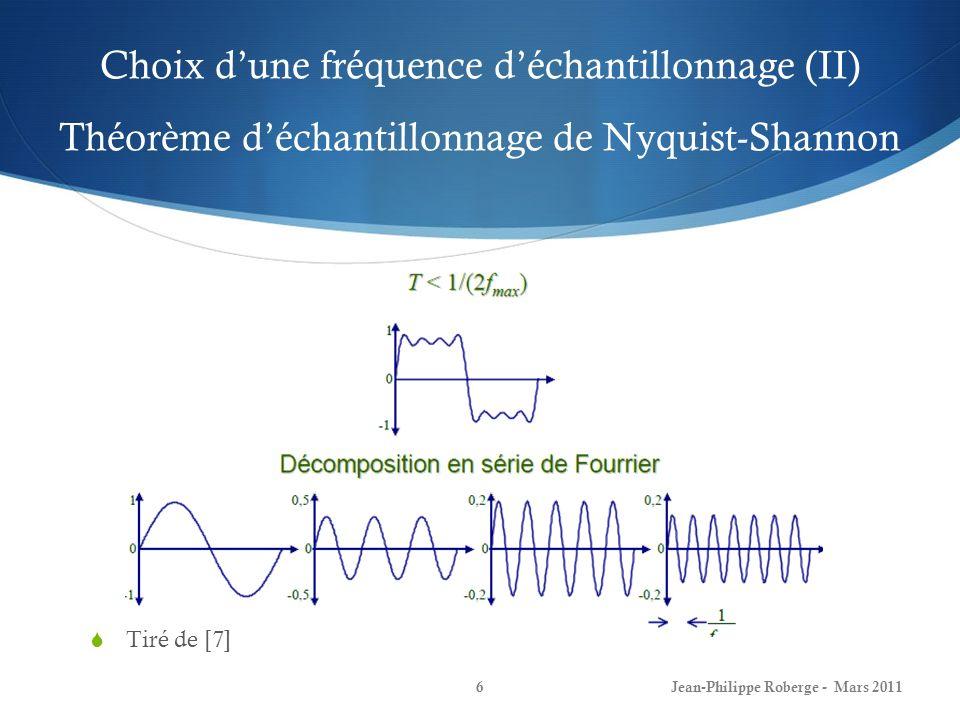 Choix dune fréquence déchantillonnage (II) Théorème déchantillonnage de Nyquist-Shannon Tiré de [7] Jean-Philippe Roberge - Mars 20116