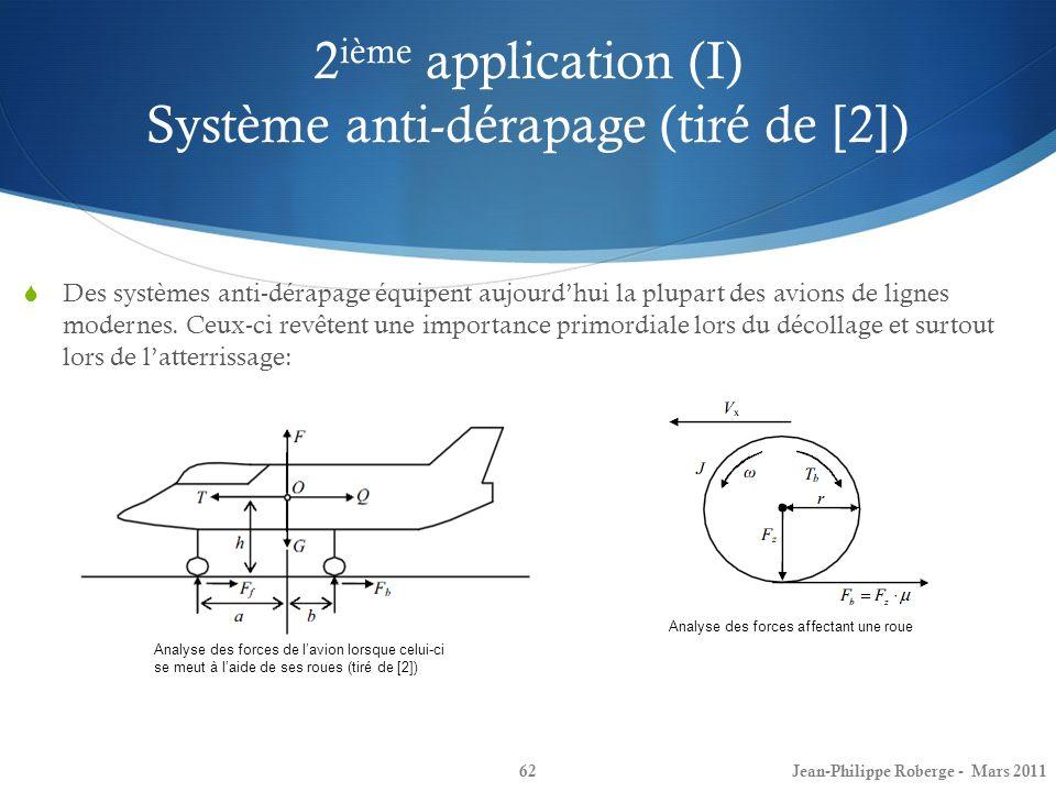 2 ième application (I) Système anti-dérapage (tiré de [2]) 62 Des systèmes anti-dérapage équipent aujourdhui la plupart des avions de lignes modernes.