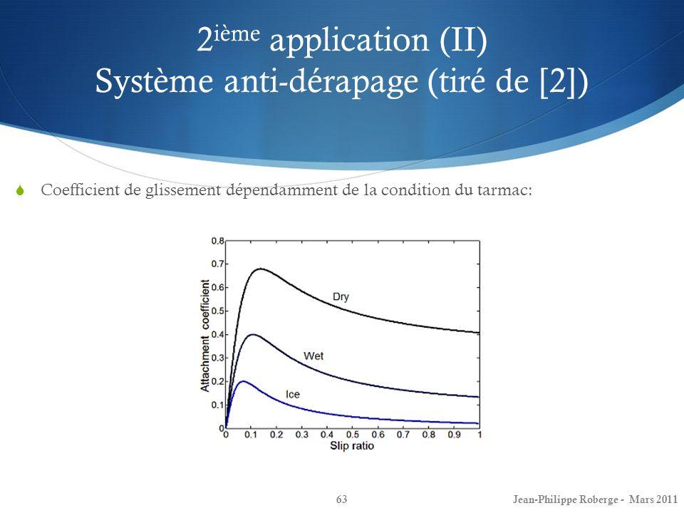 2 ième application (II) Système anti-dérapage (tiré de [2]) 63 Coefficient de glissement dépendamment de la condition du tarmac: Jean-Philippe Roberge