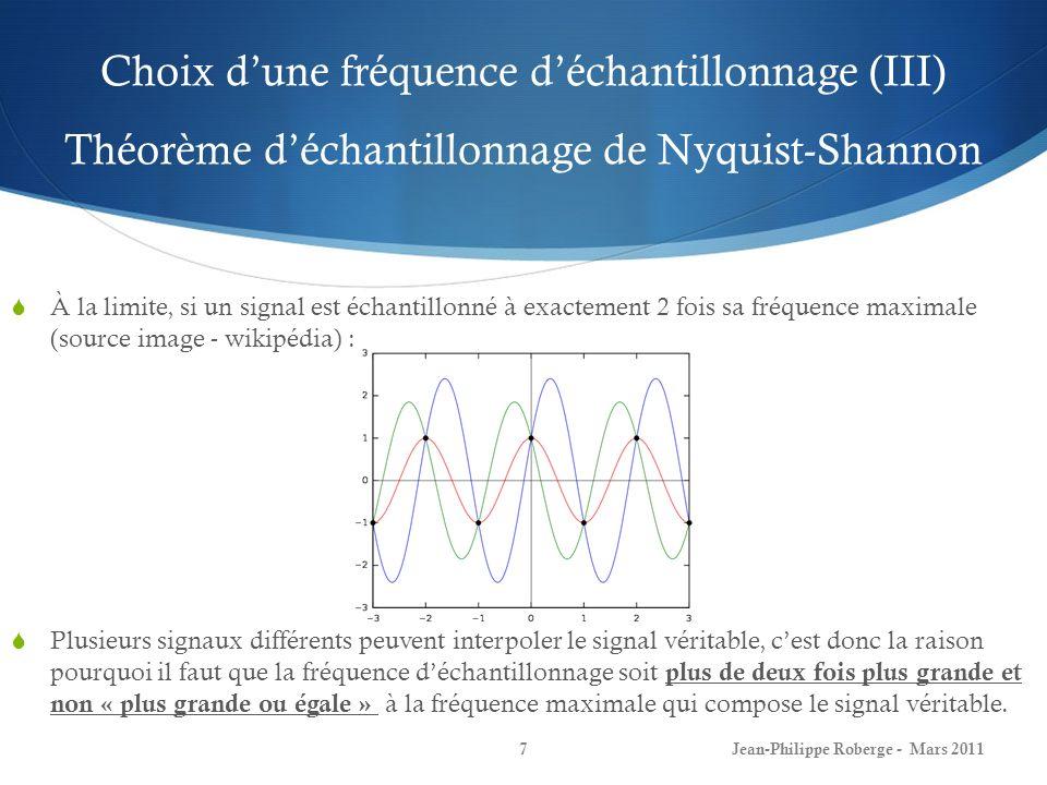 Choix dune fréquence déchantillonnage (III) Théorème déchantillonnage de Nyquist-Shannon À la limite, si un signal est échantillonné à exactement 2 fo