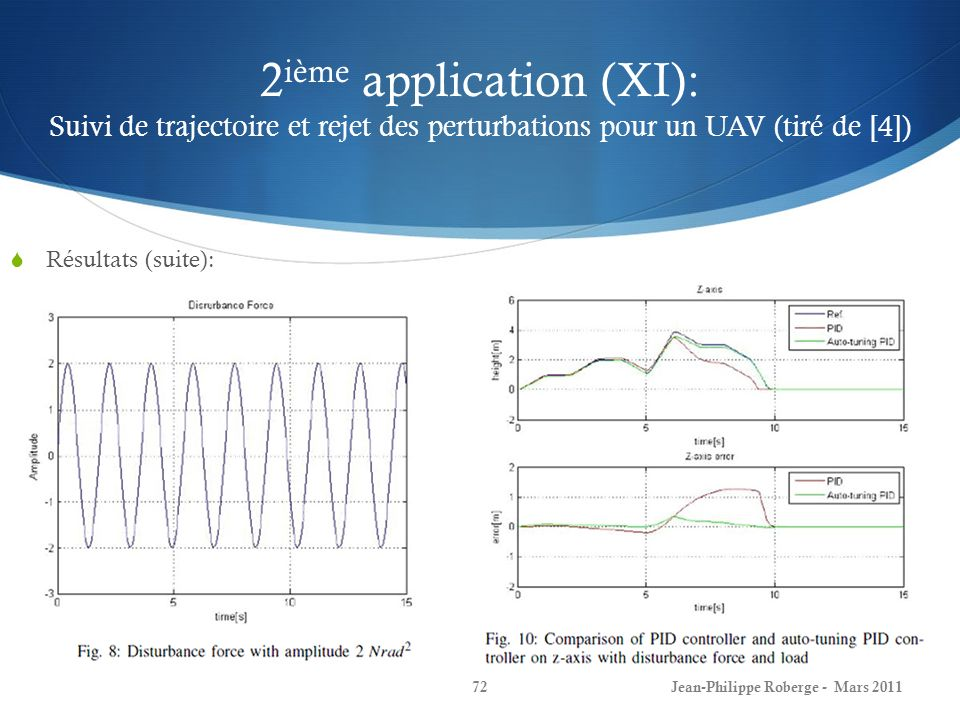 2 ième application (XI): Suivi de trajectoire et rejet des perturbations pour un UAV (tiré de [4]) Résultats (suite): Jean-Philippe Roberge - Mars 201