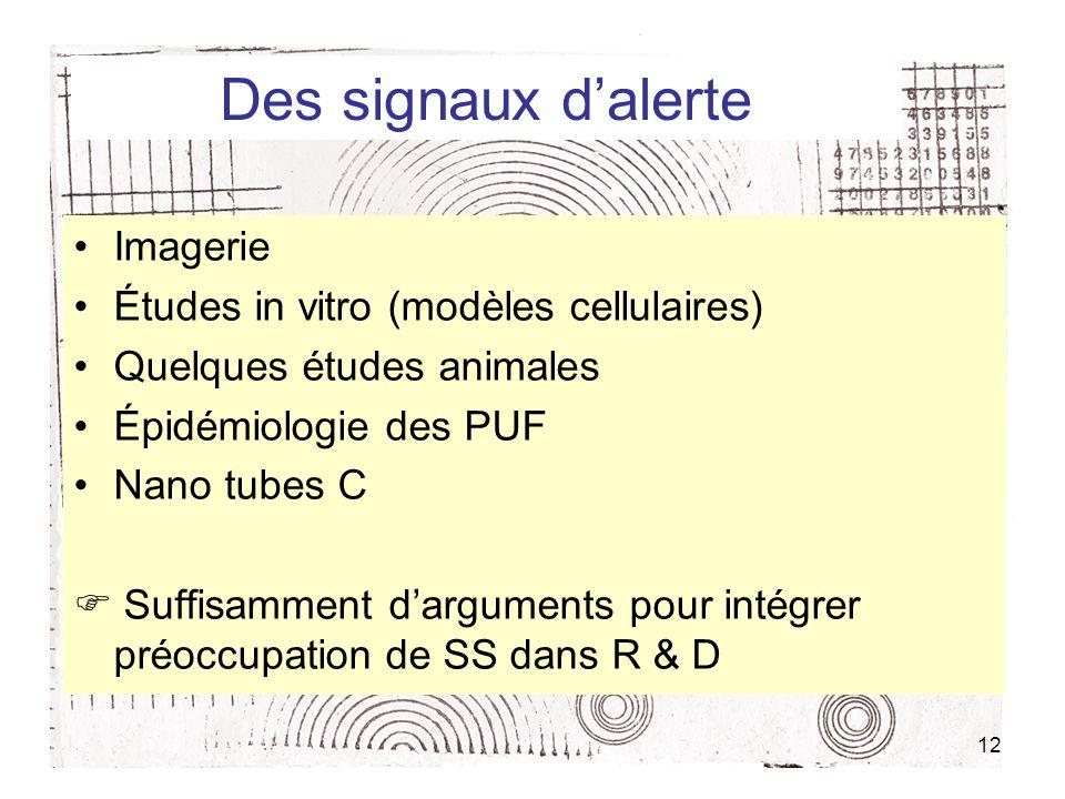 12 Des signaux dalerte Imagerie Études in vitro (modèles cellulaires) Quelques études animales Épidémiologie des PUF Nano tubes C Suffisamment darguments pour intégrer préoccupation de SS dans R & D