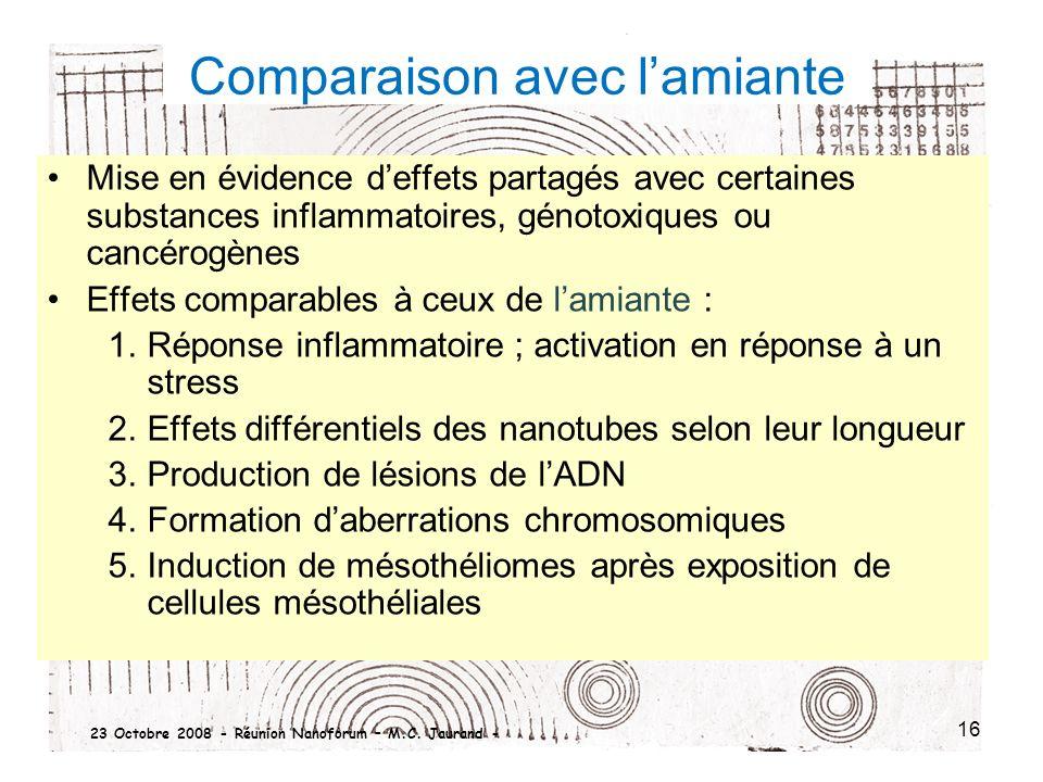 16 Comparaison avec lamiante Mise en évidence deffets partagés avec certaines substances inflammatoires, génotoxiques ou cancérogènes Effets comparables à ceux de lamiante : 1.Réponse inflammatoire ; activation en réponse à un stress 2.Effets différentiels des nanotubes selon leur longueur 3.Production de lésions de lADN 4.Formation daberrations chromosomiques 5.Induction de mésothéliomes après exposition de cellules mésothéliales 23 Octobre 2008 - Réunion Nanoforum – M.C.