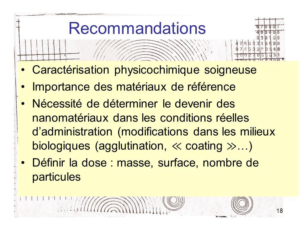18 Recommandations Caractérisation physicochimique soigneuse Importance des matériaux de référence Nécessité de déterminer le devenir des nanomatériaux dans les conditions réelles dadministration (modifications dans les milieux biologiques (agglutination, coating …) Définir la dose : masse, surface, nombre de particules