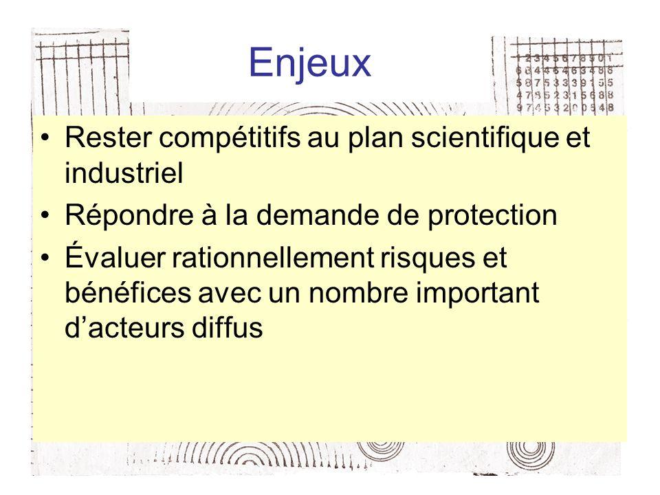 Enjeux Rester compétitifs au plan scientifique et industriel Répondre à la demande de protection Évaluer rationnellement risques et bénéfices avec un nombre important dacteurs diffus