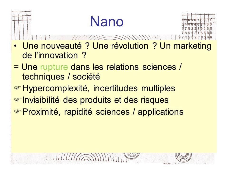 Nano Une nouveauté .Une révolution . Un marketing de linnovation .