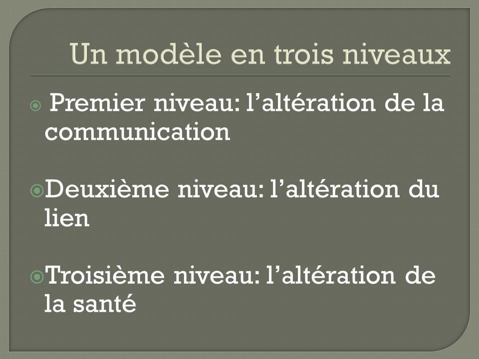 Un modèle en trois niveaux Premier niveau: laltération de la communication Deuxième niveau: laltération du lien Troisième niveau: laltération de la sa