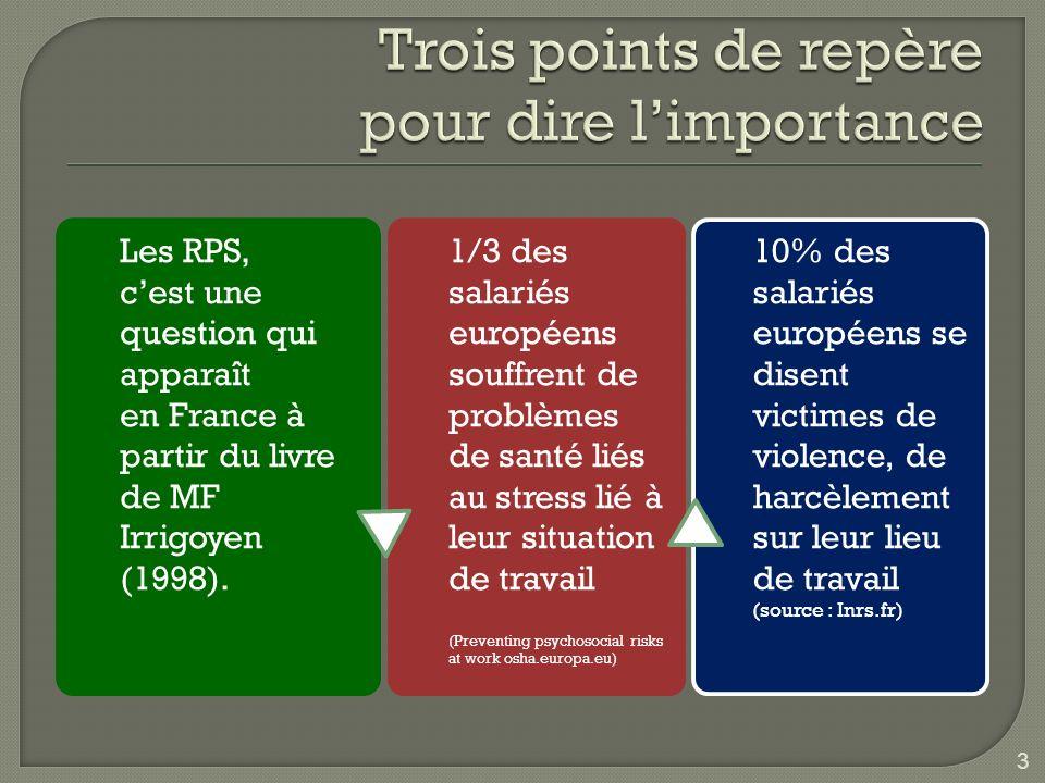 3 Les RPS, cest une question qui apparaît en France à partir du livre de MF Irrigoyen (1998). 1/3 des salariés européens souffrent de problèmes de san