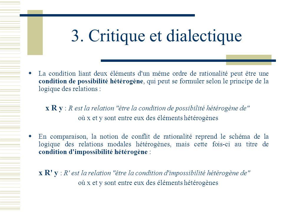 3. Critique et dialectique La condition liant deux éléments d'un même ordre de rationalité peut être une condition de possibilité hétérogène, qui peut