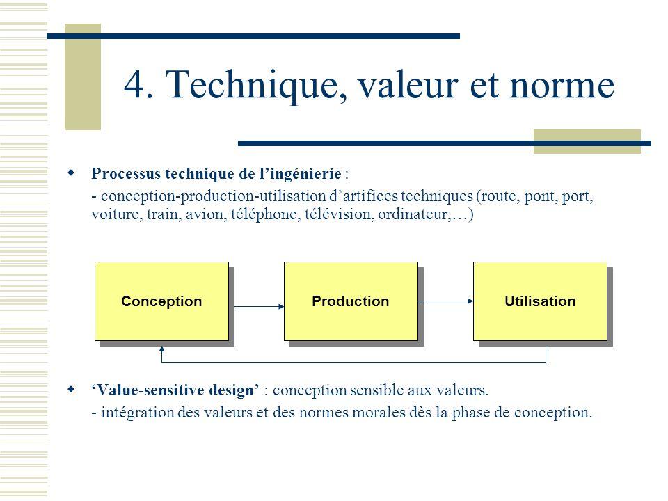 4. Technique, valeur et norme Processus technique de lingénierie : - conception-production-utilisation dartifices techniques (route, pont, port, voitu