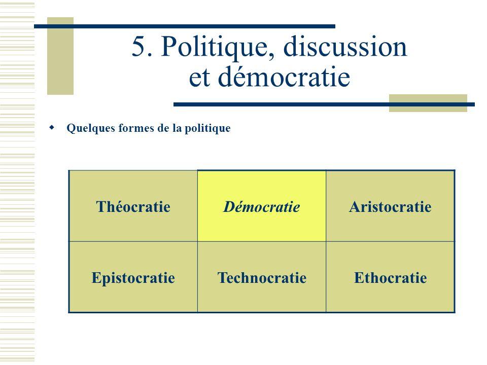 5. Politique, discussion et démocratie Quelques formes de la politique ThéocratieDémocratieAristocratie Epistocratie TechnocratieEthocratie