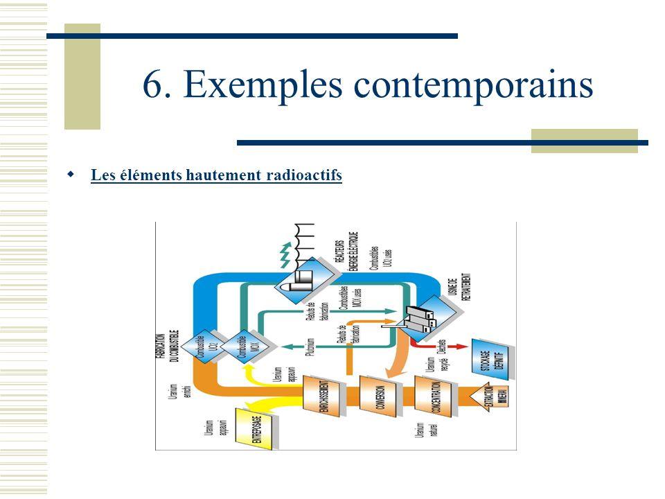 6. Exemples contemporains Les éléments hautement radioactifs