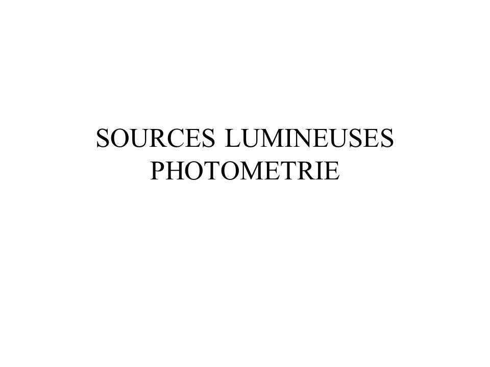 La décomposition de la lumière blanche violetindigobleuvertjauneorangerouge Lappareil permettant dobtenir le spectre de la lumière émise par la source est appelé un spectroscope.