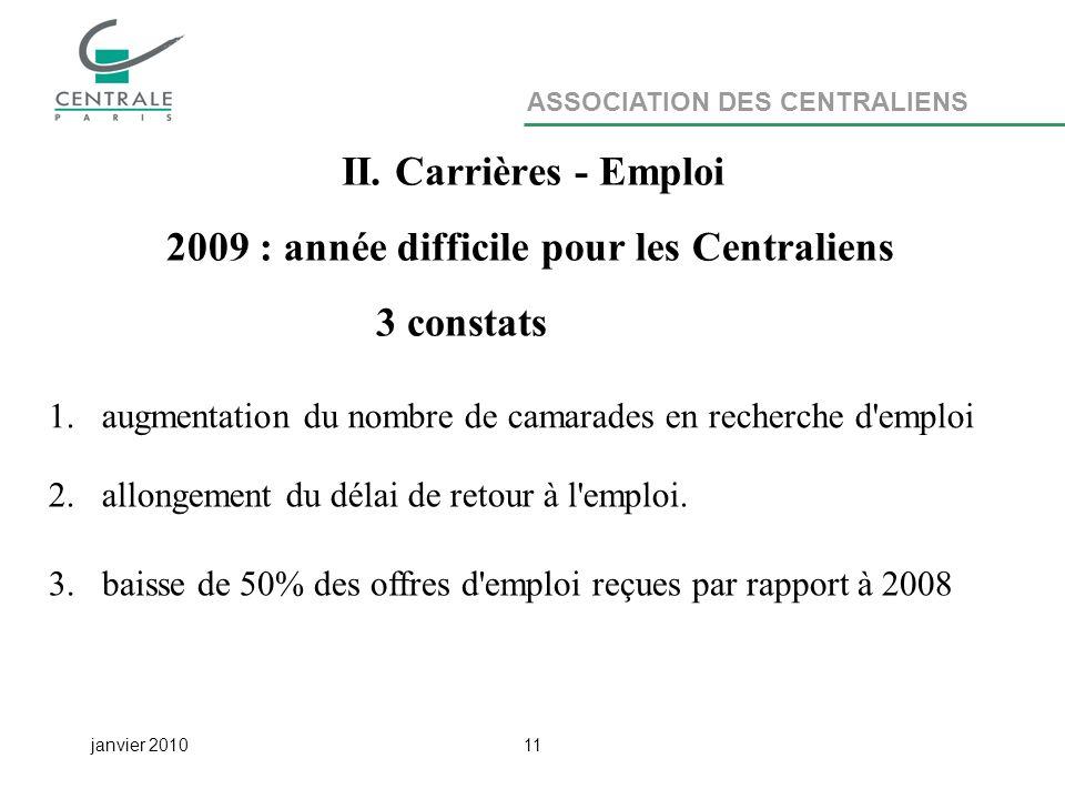 ASSOCIATION DES CENTRALIENS janvier 201011 II.