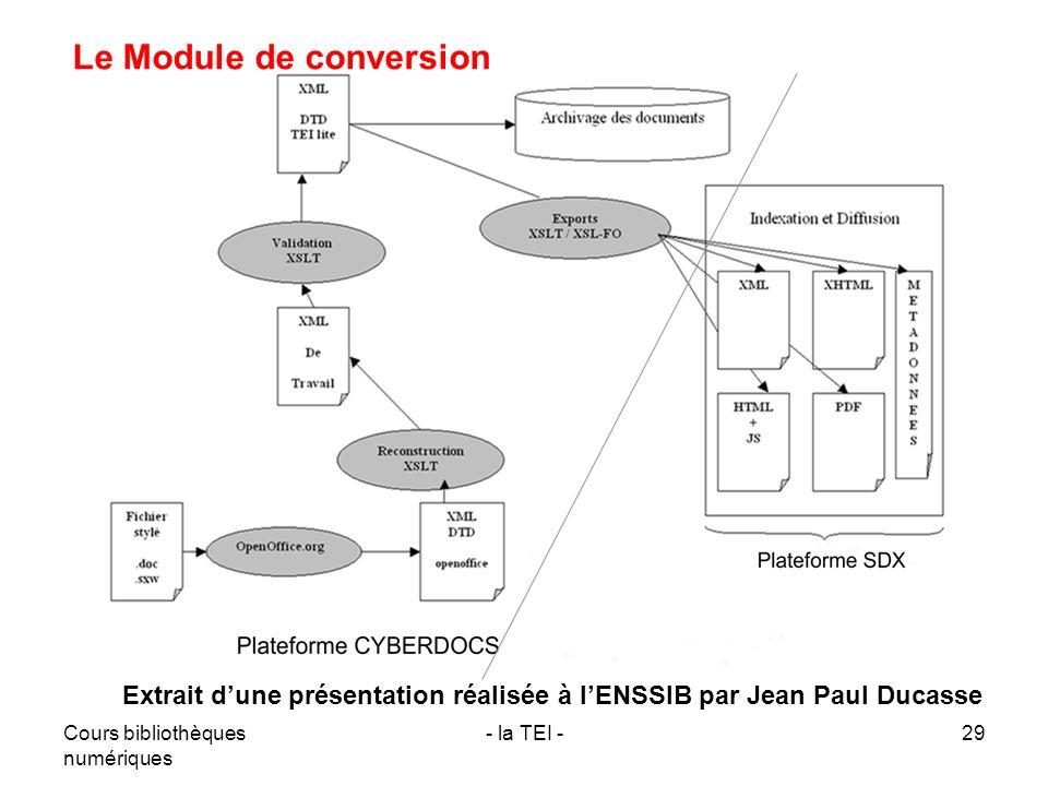 Cours bibliothèques numériques - la TEI -29 Le Module de conversion Extrait dune présentation réalisée à lENSSIB par Jean Paul Ducasse