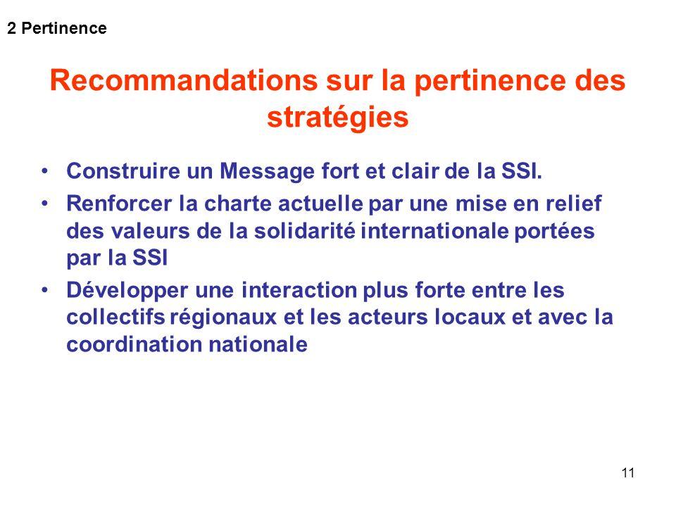 11 Recommandations sur la pertinence des stratégies Construire un Message fort et clair de la SSI. Renforcer la charte actuelle par une mise en relief