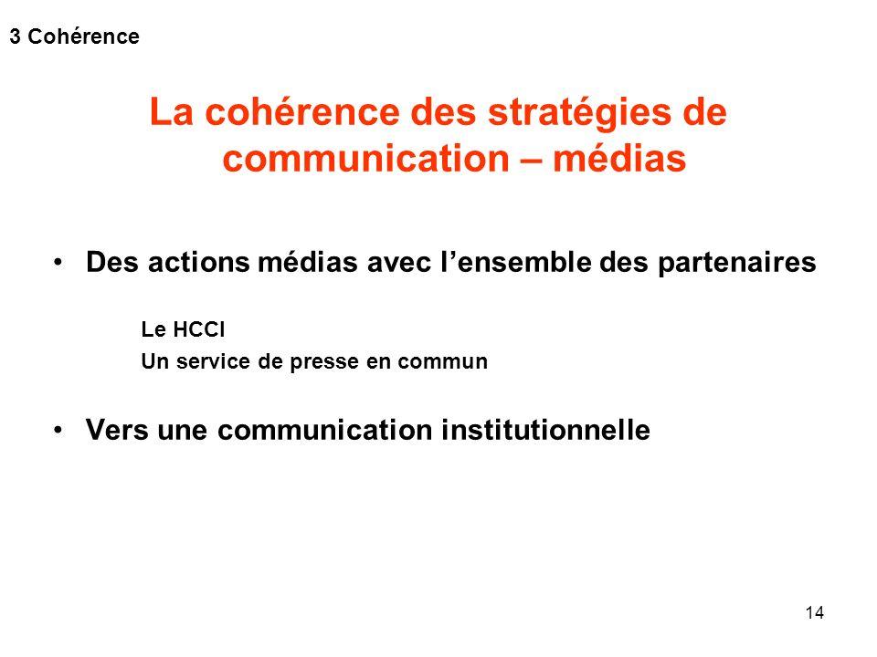14 La cohérence des stratégies de communication – médias Des actions médias avec lensemble des partenaires Le HCCI Un service de presse en commun Vers