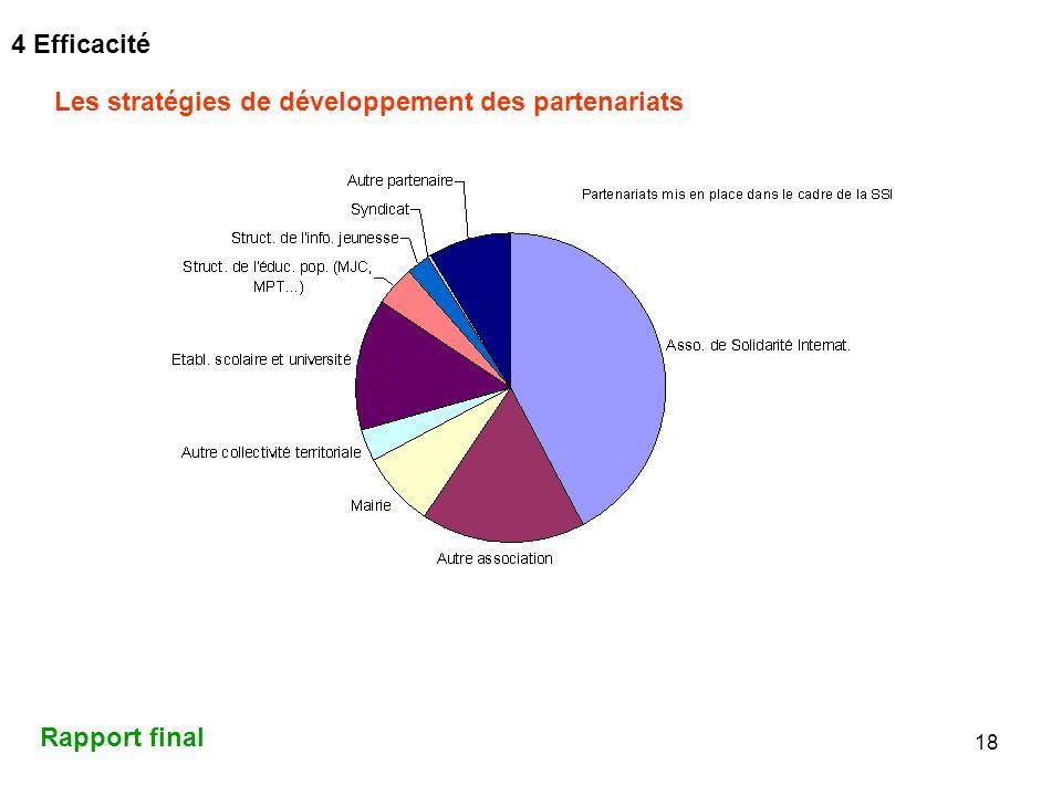 18 Les stratégies de développement des partenariats Rapport final 4 Efficacité