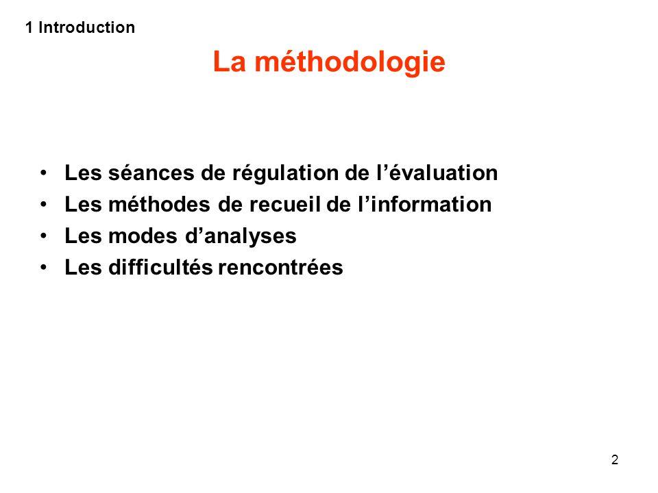 2 La méthodologie Les séances de régulation de lévaluation Les méthodes de recueil de linformation Les modes danalyses Les difficultés rencontrées 1 I