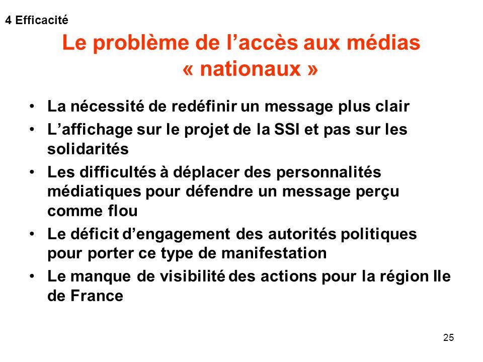 25 Le problème de laccès aux médias « nationaux » La nécessité de redéfinir un message plus clair Laffichage sur le projet de la SSI et pas sur les so