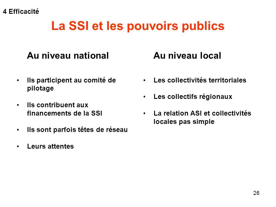 26 La SSI et les pouvoirs publics Au niveau national Ils participent au comité de pilotage Ils contribuent aux financements de la SSI Ils sont parfois
