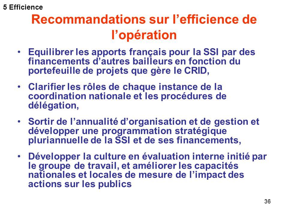 36 Recommandations sur lefficience de lopération Equilibrer les apports français pour la SSI par des financements dautres bailleurs en fonction du por