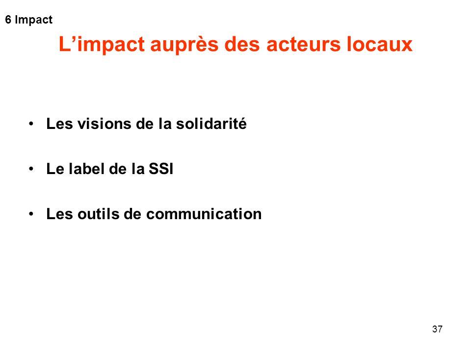 37 Limpact auprès des acteurs locaux Les visions de la solidarité Le label de la SSI Les outils de communication 6 Impact
