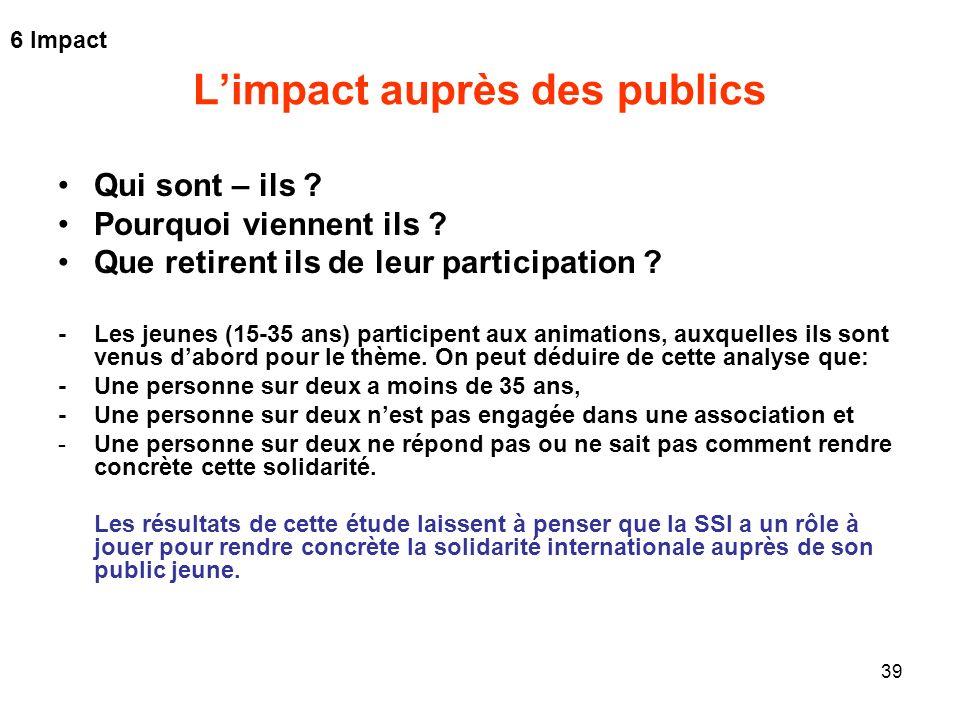 39 Limpact auprès des publics Qui sont – ils ? Pourquoi viennent ils ? Que retirent ils de leur participation ? - Les jeunes (15-35 ans) participent a
