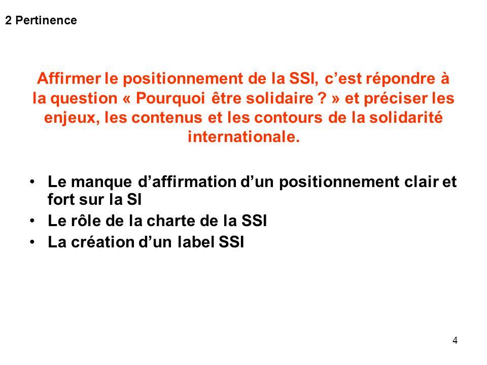 4 Le manque daffirmation dun positionnement clair et fort sur la SI Le rôle de la charte de la SSI La création dun label SSI Affirmer le positionnemen