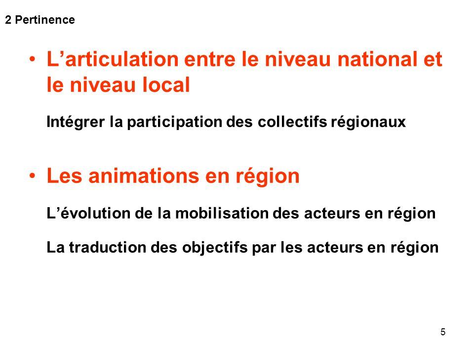 5 Larticulation entre le niveau national et le niveau local Intégrer la participation des collectifs régionaux Les animations en région Lévolution de