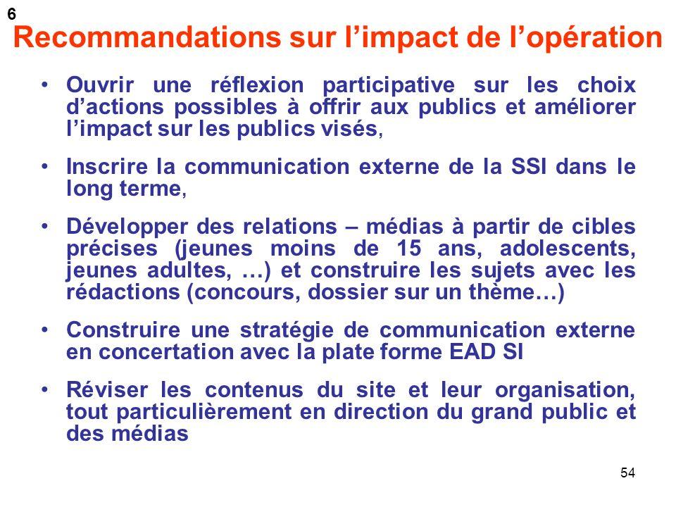54 Recommandations sur limpact de lopération Ouvrir une réflexion participative sur les choix dactions possibles à offrir aux publics et améliorer lim