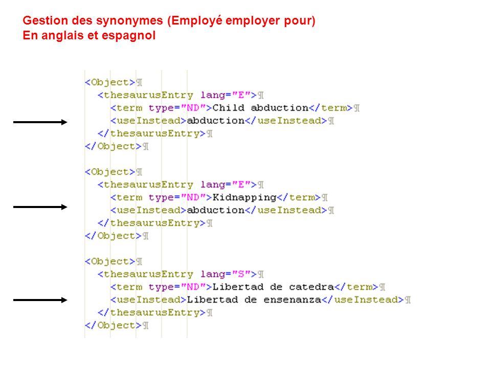 Gestion des synonymes (Employé employer pour) En anglais et espagnol