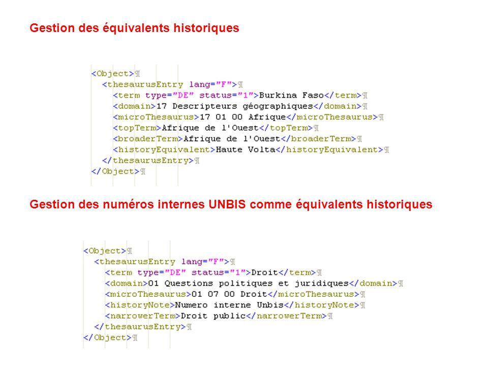 Gestion des équivalents historiques Gestion des numéros internes UNBIS comme équivalents historiques