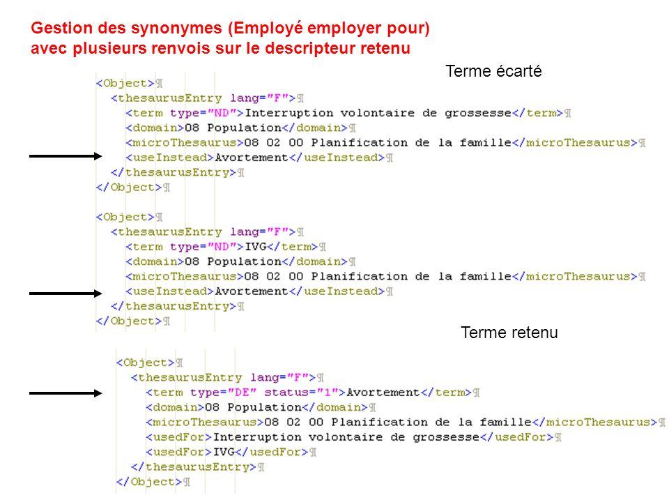 Gestion des synonymes (Employé employer pour) avec plusieurs renvois sur le descripteur retenu Terme écarté Terme retenu