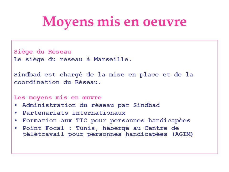 Moyens mis en oeuvre Siège du Réseau Le siège du réseau à Marseille. Sindbad est chargé de la mise en place et de la coordination du Réseau. Les moyen