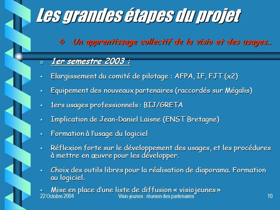 22 Octobre 2004Visio-jeunes : réunion des partenaires10 o 1er semestre 2003 : Elargissement du comité de pilotage : AFPA, IF, FJT (x2) Elargissement d