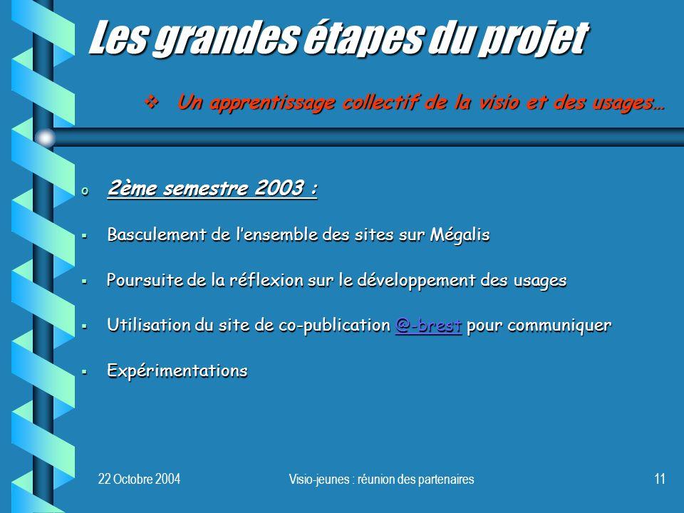 22 Octobre 2004Visio-jeunes : réunion des partenaires11 o 2ème semestre 2003 : Basculement de lensemble des sites sur Mégalis Basculement de lensemble