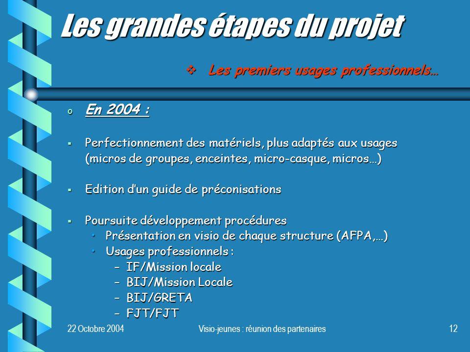 22 Octobre 2004Visio-jeunes : réunion des partenaires12 o En 2004 : Perfectionnement des matériels, plus adaptés aux usages Perfectionnement des matér