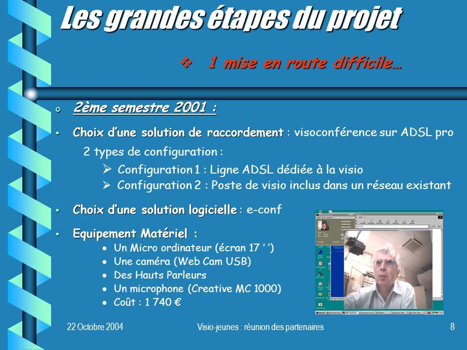 22 Octobre 2004Visio-jeunes : réunion des partenaires8 Les grandes étapes du projet o 2ème semestre 2001 : Choix dune solution de raccordement : Choix