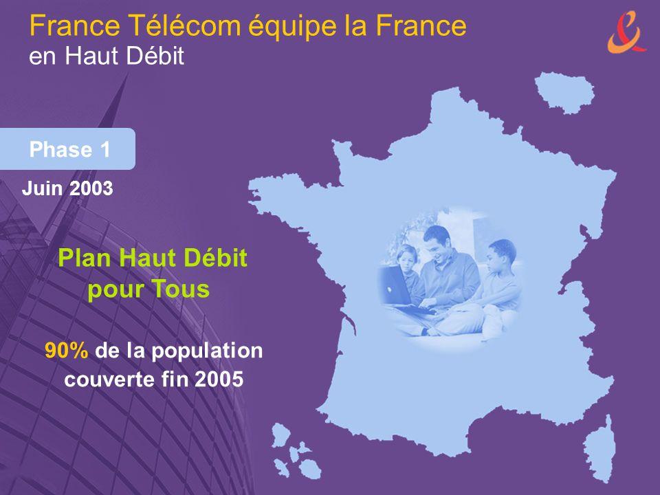 France Télécom équipe la France en Haut Débit Phase 1 Plan Haut Débit pour Tous 90% de la population couverte fin 2005 Juin 2003