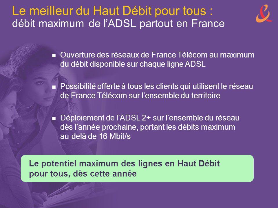 Le meilleur du Haut Débit pour tous : débit maximum de lADSL partout en France Ouverture des réseaux de France Télécom au maximum du débit disponible sur chaque ligne ADSL Possibilité offerte à tous les clients qui utilisent le réseau de France Télécom sur lensemble du territoire Déploiement de lADSL 2+ sur lensemble du réseau dès lannée prochaine, portant les débits maximum au-delà de 16 Mbit/s Le potentiel maximum des lignes en Haut Débit pour tous, dès cette année
