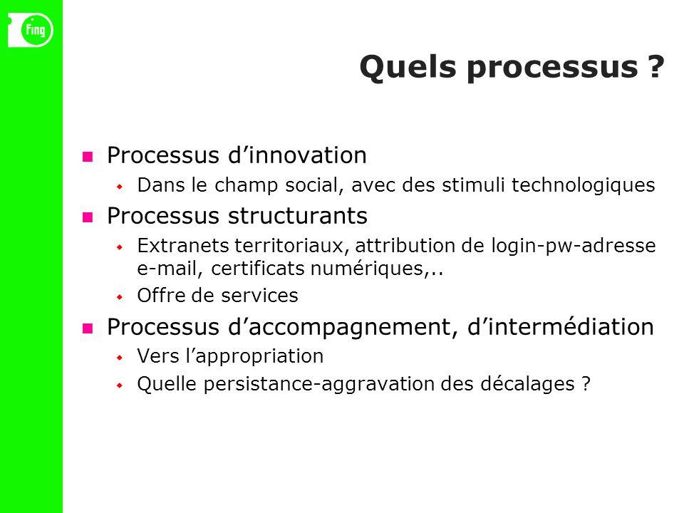 Quels processus .