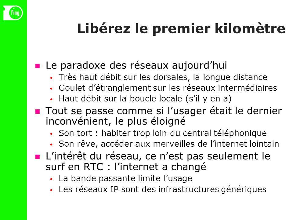 Libérez le premier kilomètre Le paradoxe des réseaux aujourdhui Très haut débit sur les dorsales, la longue distance Goulet détranglement sur les réseaux intermédiaires Haut débit sur la boucle locale (sil y en a) Tout se passe comme si lusager était le dernier inconvénient, le plus éloigné Son tort : habiter trop loin du central téléphonique Son rêve, accéder aux merveilles de linternet lointain Lintérêt du réseau, ce nest pas seulement le surf en RTC : linternet a changé La bande passante limite lusage Les réseaux IP sont des infrastructures génériques