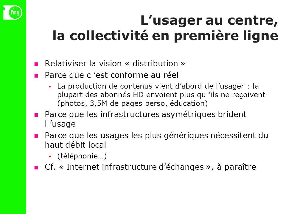 Lusager au centre, la collectivité en première ligne Relativiser la vision « distribution » Parce que c est conforme au réel La production de contenus vient dabord de lusager : la plupart des abonnés HD envoient plus qu ils ne reçoivent (photos, 3,5M de pages perso, éducation) Parce que les infrastructures asymétriques brident l usage Parce que les usages les plus génériques nécessitent du haut débit local (téléphonie…) Cf.