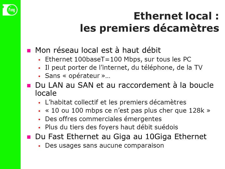 Ethernet local : les premiers décamètres Mon réseau local est à haut débit Ethernet 100baseT=100 Mbps, sur tous les PC Il peut porter de linternet, du téléphone, de la TV Sans « opérateur »… Du LAN au SAN et au raccordement à la boucle locale Lhabitat collectif et les premiers décamètres « 10 ou 100 mbps ce nest pas plus cher que 128k » Des offres commerciales émergentes Plus du tiers des foyers haut débit suédois Du Fast Ethernet au Giga au 10Giga Ethernet Des usages sans aucune comparaison