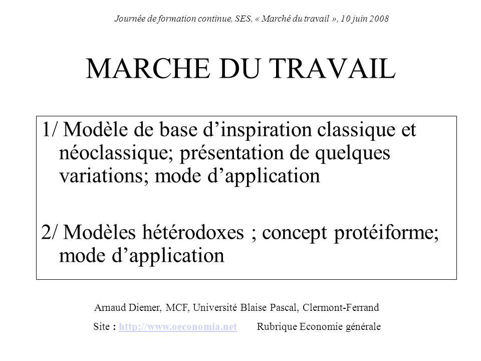 MARCHE DU TRAVAIL 1/ Modèle de base dinspiration classique et néoclassique; présentation de quelques variations; mode dapplication 2/ Modèles hétérodo